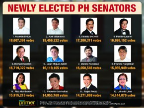 12 new senators of PHL proclaimed