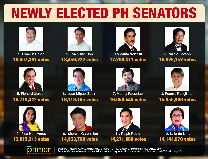 Senators2