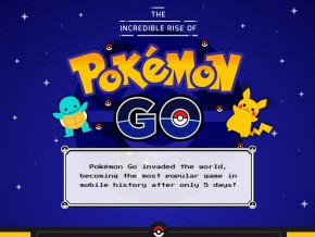 Infographic: The Ultimate One Stop Guide and Resource for Pokémon Go Beginners