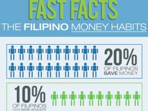 Filipinos and Money: How Filipinos handle their finances