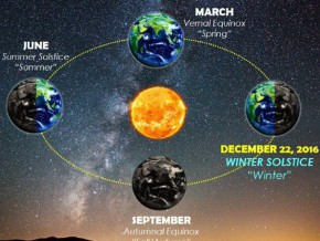 DOST: Longest night of the year to happen on Dec. 22
