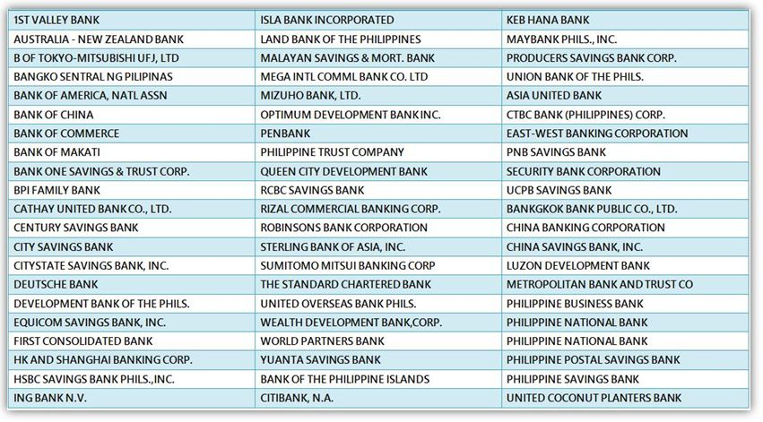 pnb bank philippines