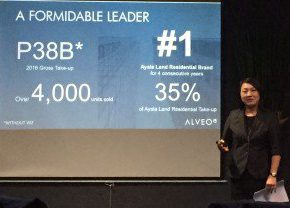 Alveo to be Ayala Land's biggest brand this year