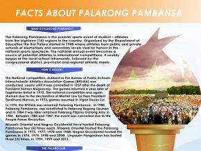 Palarong Pambansa: Youth empowerment through sports