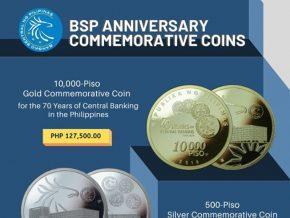 Bangko Sentral ng Pilipinas Sells Anniversary Commemorative Coins