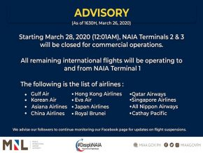 MIAA Streamlines Flights to NAIA Terminal 1 Amid COVID-19