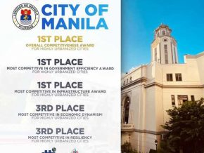 City of Manila Hailed as the Most Competitive City in the PH