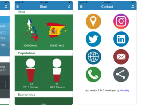 Info Pais Filipinas: An App For Starting a Business in the Philippines