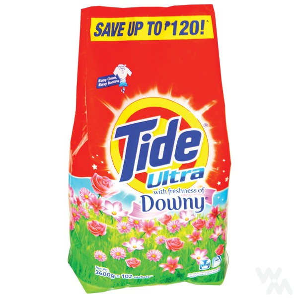List Of Trusted Detergents And Dishwashing Soaps In Ph