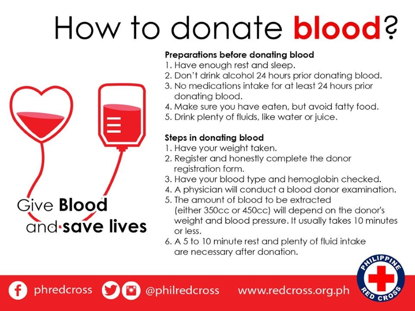 Foods To Eat Before Giving Blood