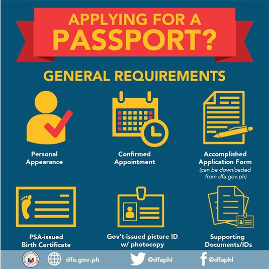 Passport Application 101: Requirements to Get a Philippine